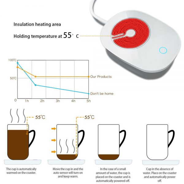 Delly PA-618 Ceramic Coffee Mug with Coaster Warmer Auto Shut Off Cup Warmer Electric Coffee Heater Plate Beverage Warmer for Office and Home (Up to 131℉/55℃)