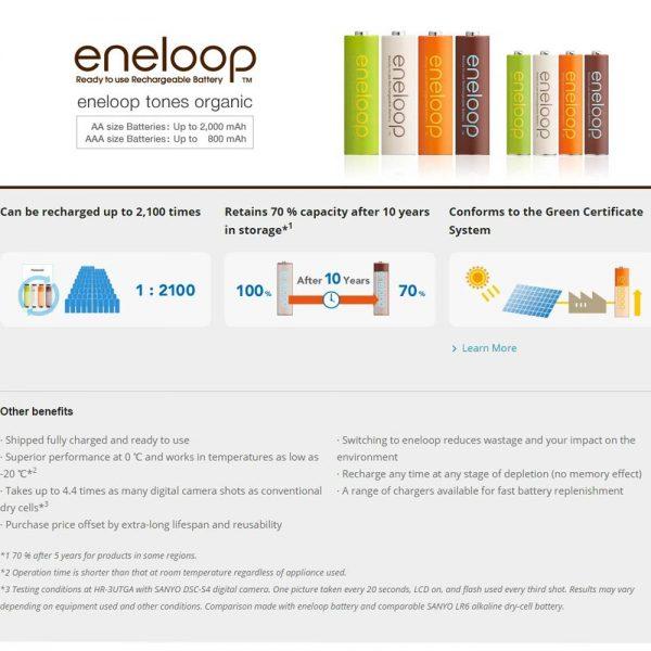 PANASONIC ENELOOP Basic Charger + 2 Pieces AA Eneloop Rechargeable Battery 2000mAh (K-KJ50MCC20E)