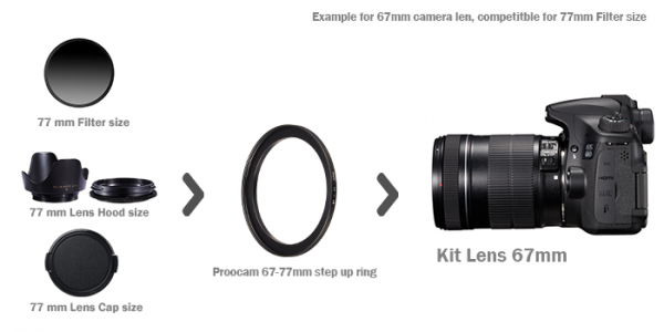 Proocam 37mm to 46mm Metal Step up Ring (SU3746) for camera lens
